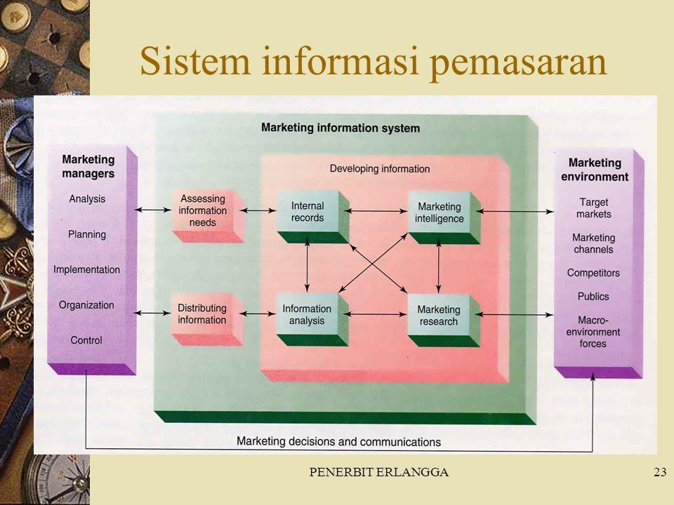 PENERBIT ERLANGGA23 Sistem informasi pemasaran