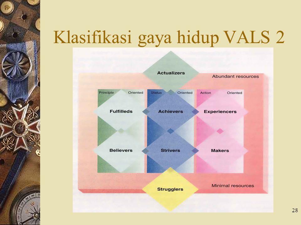 PENERBIT ERLANGGA28 Klasifikasi gaya hidup VALS 2