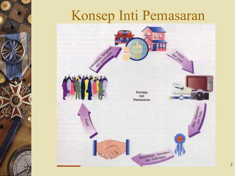 PENERBIT ERLANGGA34 Model perilaku pembeli bisnis