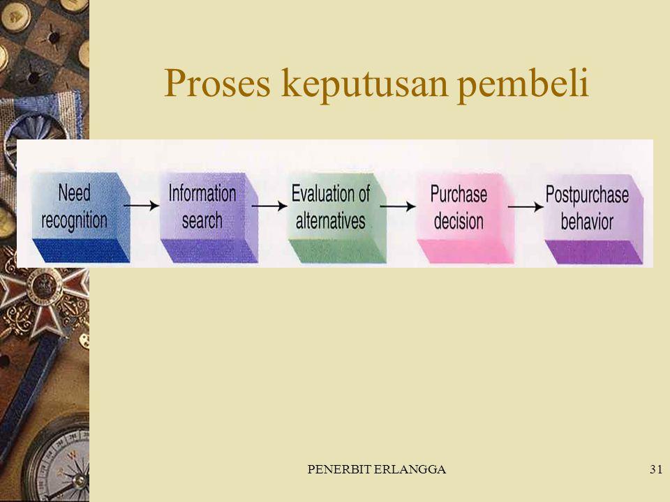 PENERBIT ERLANGGA31 Proses keputusan pembeli