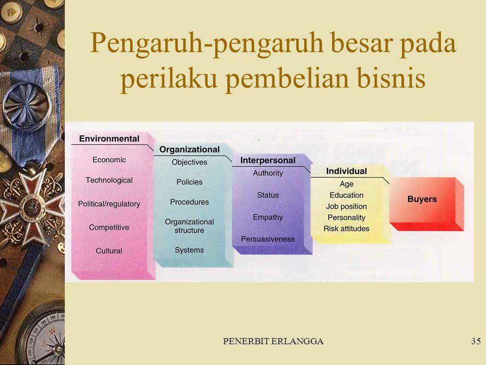 PENERBIT ERLANGGA35 Pengaruh-pengaruh besar pada perilaku pembelian bisnis