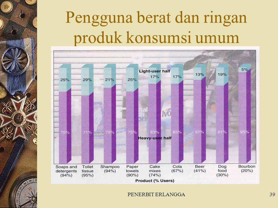 PENERBIT ERLANGGA39 Pengguna berat dan ringan produk konsumsi umum