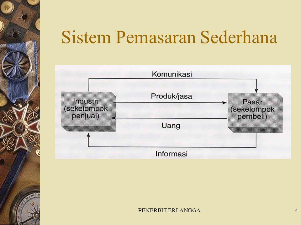 PENERBIT ERLANGGA4 Sistem Pemasaran Sederhana