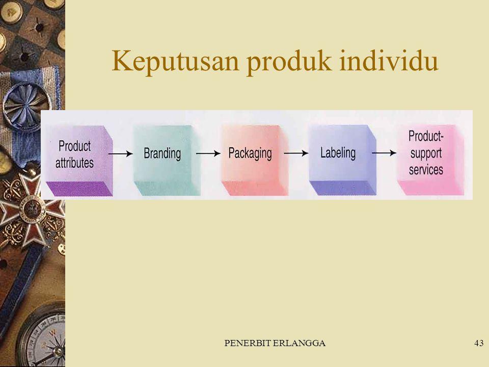 PENERBIT ERLANGGA43 Keputusan produk individu