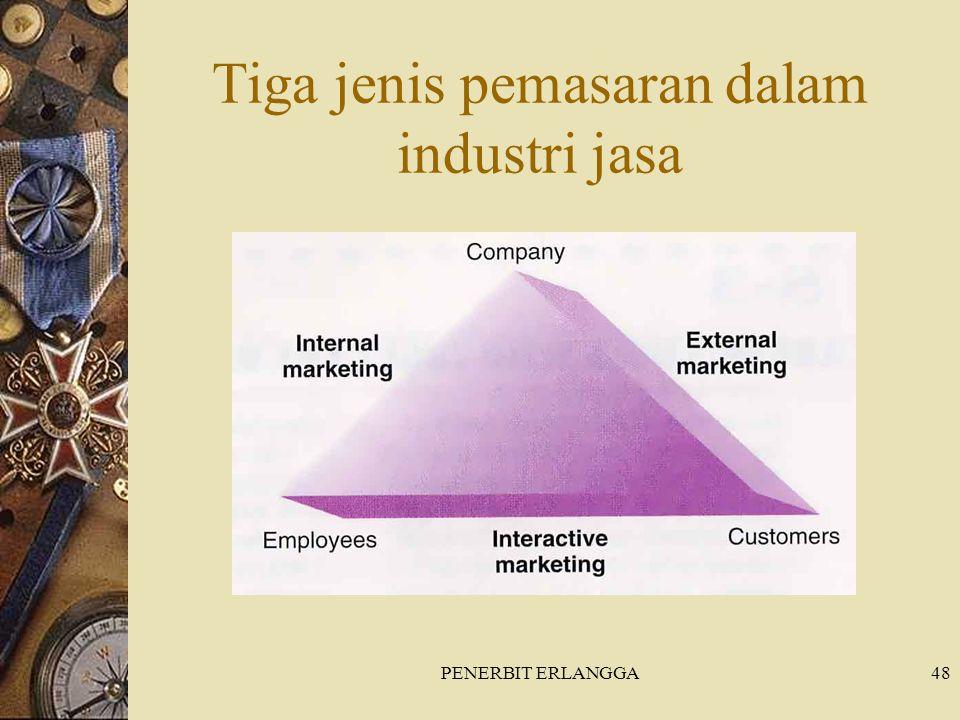PENERBIT ERLANGGA48 Tiga jenis pemasaran dalam industri jasa