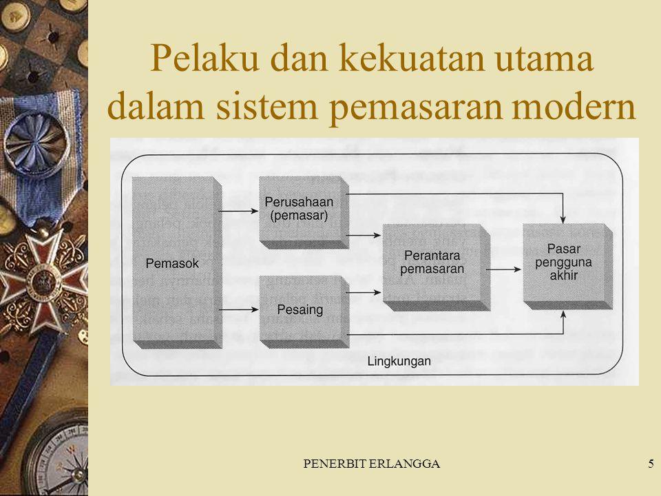 PENERBIT ERLANGGA5 Pelaku dan kekuatan utama dalam sistem pemasaran modern