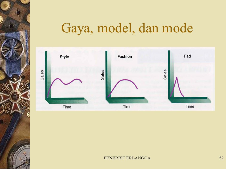 PENERBIT ERLANGGA52 Gaya, model, dan mode