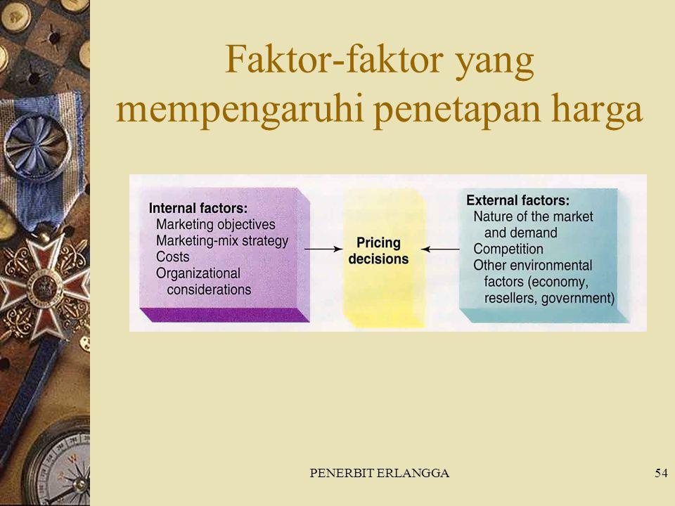 PENERBIT ERLANGGA54 Faktor-faktor yang mempengaruhi penetapan harga