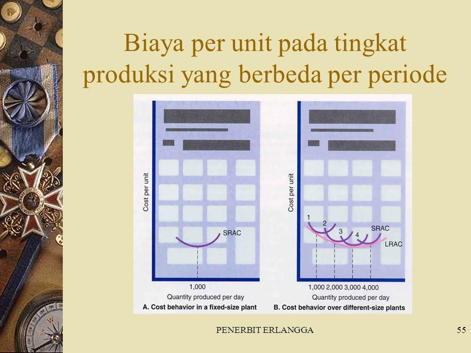PENERBIT ERLANGGA55 Biaya per unit pada tingkat produksi yang berbeda per periode