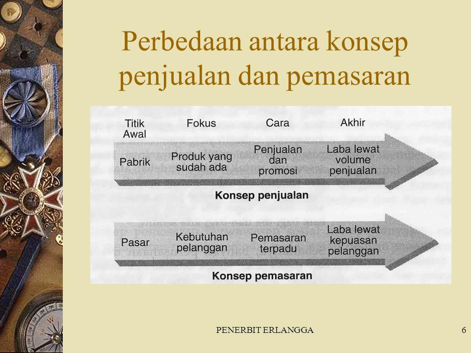 PENERBIT ERLANGGA6 Perbedaan antara konsep penjualan dan pemasaran