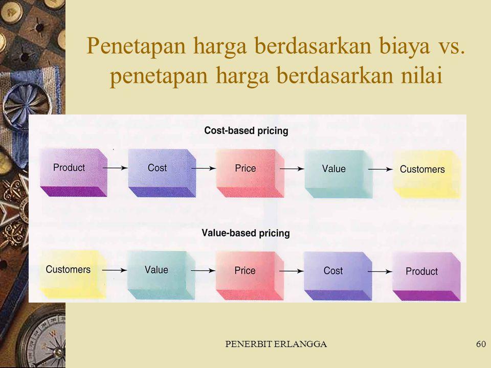 PENERBIT ERLANGGA60 Penetapan harga berdasarkan biaya vs. penetapan harga berdasarkan nilai