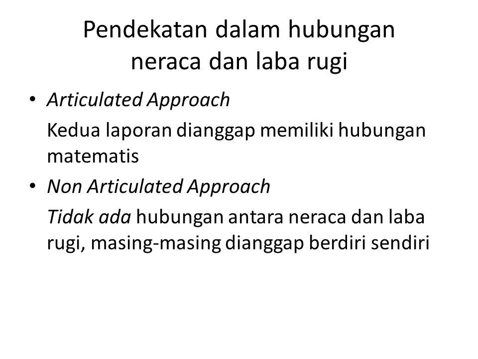 Pendekatan dalam hubungan neraca dan laba rugi Articulated Approach Kedua laporan dianggap memiliki hubungan matematis Non Articulated Approach Tidak
