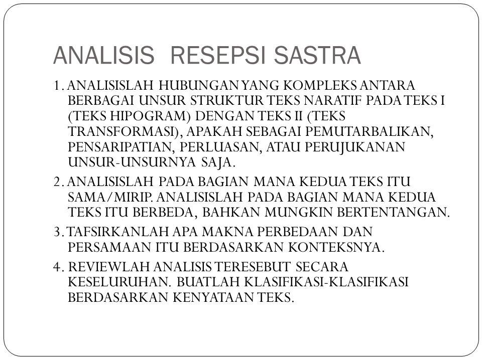 ANALISIS RESEPSI SASTRA 1. ANALISISLAH HUBUNGAN YANG KOMPLEKS ANTARA BERBAGAI UNSUR STRUKTUR TEKS NARATIF PADA TEKS I (TEKS HIPOGRAM) DENGAN TEKS II (