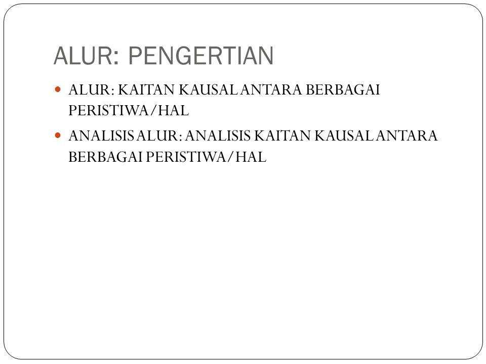 ANALISIS SOSIOLOGI SASTRA 1.
