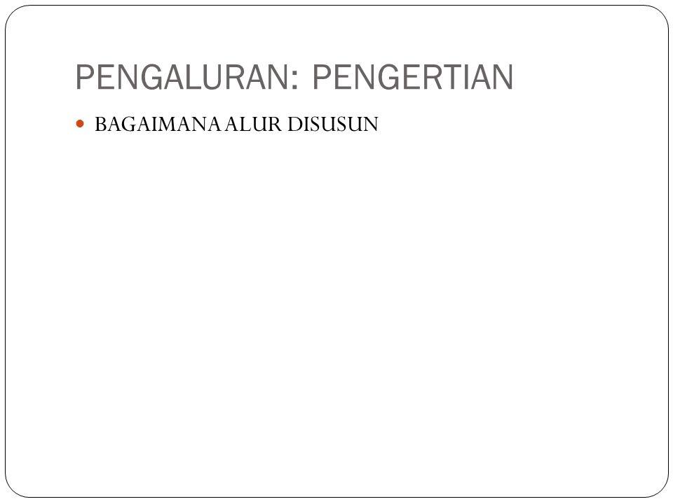 JENIS PENGALURAN 1.LINEAR: PERISTIWA SAMBUNG-MENYAMBUNG SESUAI URUTAN WAKTU 2.