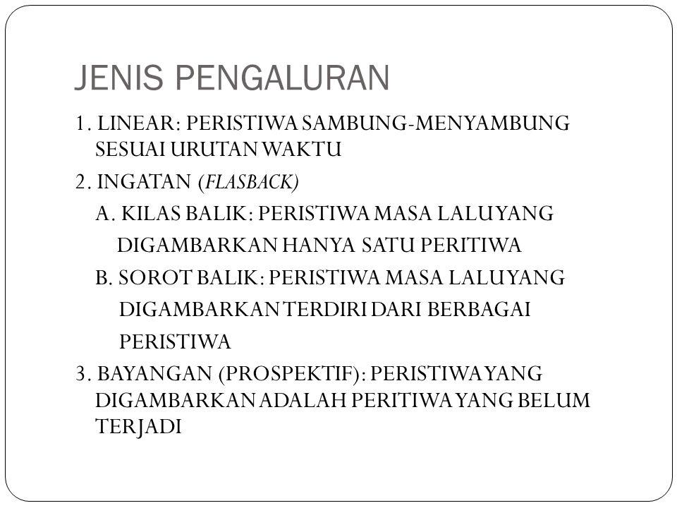 JENIS PENGALURAN 1. LINEAR: PERISTIWA SAMBUNG-MENYAMBUNG SESUAI URUTAN WAKTU 2. INGATAN (FLASBACK) A. KILAS BALIK: PERISTIWA MASA LALU YANG DIGAMBARKA