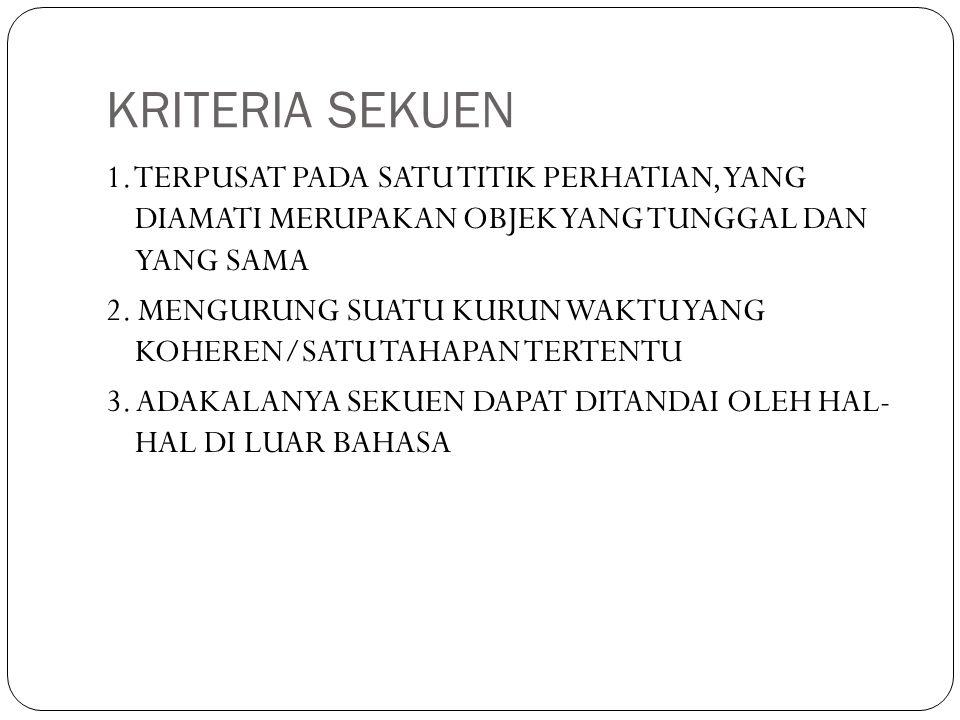 JENIS TOKOH 1.TOKOH UTAMA VS TOKOH BAWAHAN 2. TOKOH RIIL VS TOKOH SIMBOLIK 3.