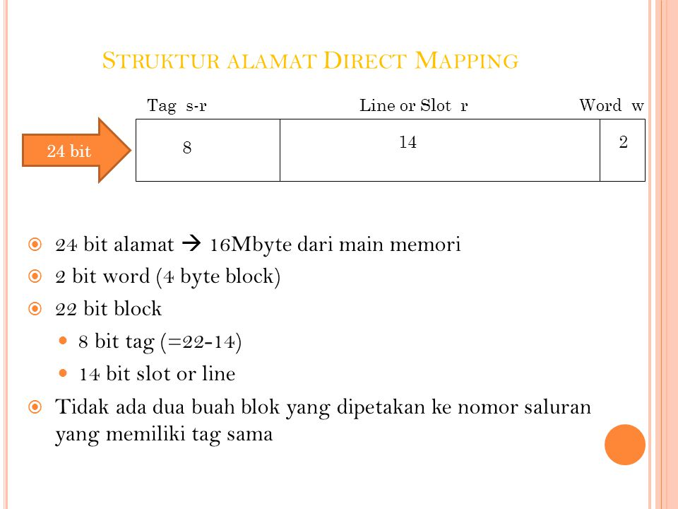 S TRUKTUR ALAMAT D IRECT M APPING Tag s-rLine or Slot rWord w 8 142 24 bit  24 bit alamat  16Mbyte dari main memori  2 bit word (4 byte block)  22
