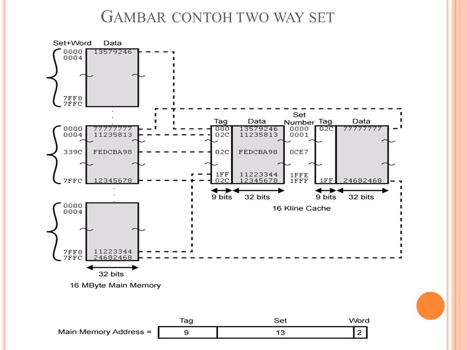 G AMBAR CONTOH TWO WAY SET