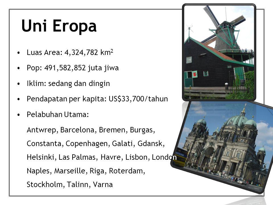 Uni Eropa Luas Area: 4,324,782 km 2 Pop: 491,582,852 juta jiwa Iklim: sedang dan dingin Pendapatan per kapita: US$33,700/tahun Pelabuhan Utama: Antwre