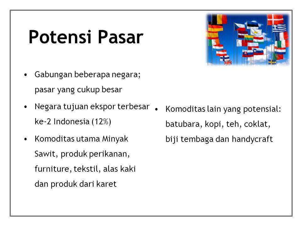 Potensi Pasar Gabungan beberapa negara; pasar yang cukup besar Negara tujuan ekspor terbesar ke-2 Indonesia (12%) Komoditas utama Minyak Sawit, produk perikanan, furniture, tekstil, alas kaki dan produk dari karet Komoditas lain yang potensial: batubara, kopi, teh, coklat, biji tembaga dan handycraft
