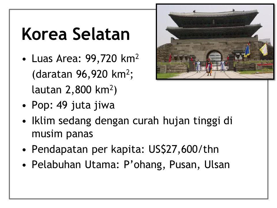 Korea Selatan Luas Area: 99,720 km 2 (daratan 96,920 km 2 ; lautan 2,800 km 2 ) Pop: 49 juta jiwa Iklim sedang dengan curah hujan tinggi di musim panas Pendapatan per kapita: US$27,600/thn Pelabuhan Utama: P'ohang, Pusan, Ulsan