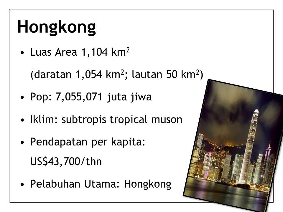 Hongkong Luas Area 1,104 km 2 (daratan 1,054 km 2 ; lautan 50 km 2 ) Pop: 7,055,071 juta jiwa Iklim: subtropis tropical muson Pendapatan per kapita: US$43,700/thn Pelabuhan Utama: Hongkong