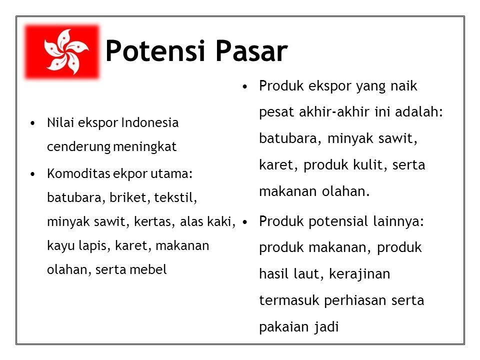 Potensi Pasar Nilai ekspor Indonesia cenderung meningkat Komoditas ekpor utama: batubara, briket, tekstil, minyak sawit, kertas, alas kaki, kayu lapis, karet, makanan olahan, serta mebel Produk ekspor yang naik pesat akhir-akhir ini adalah: batubara, minyak sawit, karet, produk kulit, serta makanan olahan.