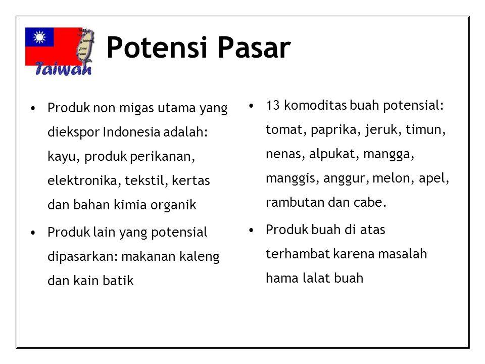 Produk non migas utama yang diekspor Indonesia adalah: kayu, produk perikanan, elektronika, tekstil, kertas dan bahan kimia organik Produk lain yang p