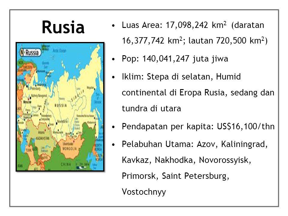 Rusia Luas Area: 17,098,242 km 2 (daratan 16,377,742 km 2 ; lautan 720,500 km 2 ) Pop: 140,041,247 juta jiwa Iklim: Stepa di selatan, Humid continental di Eropa Rusia, sedang dan tundra di utara Pendapatan per kapita: US$16,100/thn Pelabuhan Utama: Azov, Kaliningrad, Kavkaz, Nakhodka, Novorossyisk, Primorsk, Saint Petersburg, Vostochnyy