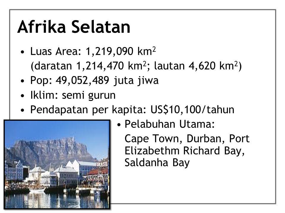Afrika Selatan Luas Area: 1,219,090 km 2 (daratan 1,214,470 km 2 ; lautan 4,620 km 2 ) Pop: 49,052,489 juta jiwa Iklim: semi gurun Pendapatan per kapita: US$10,100/tahun Pelabuhan Utama: Cape Town, Durban, Port Elizabethm Richard Bay, Saldanha Bay