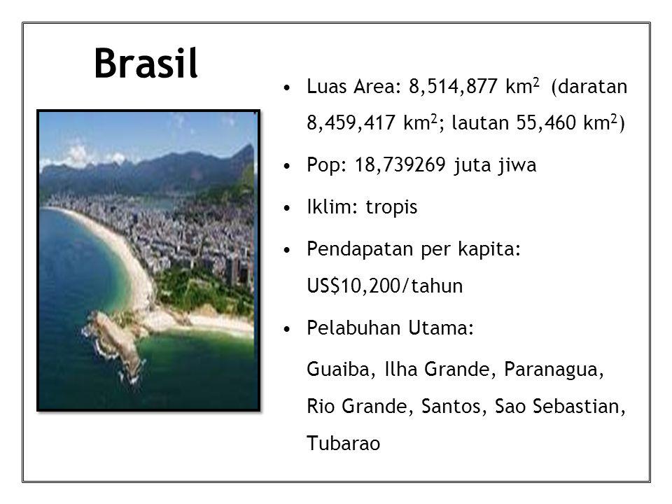 Brasil Luas Area: 8,514,877 km 2 (daratan 8,459,417 km 2 ; lautan 55,460 km 2 ) Pop: 18,739269 juta jiwa Iklim: tropis Pendapatan per kapita: US$10,200/tahun Pelabuhan Utama: Guaiba, Ilha Grande, Paranagua, Rio Grande, Santos, Sao Sebastian, Tubarao