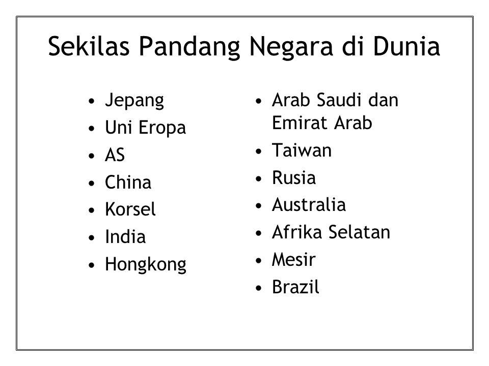 Sekilas Pandang Negara di Dunia Jepang Uni Eropa AS China Korsel India Hongkong Arab Saudi dan Emirat Arab Taiwan Rusia Australia Afrika Selatan Mesir Brazil