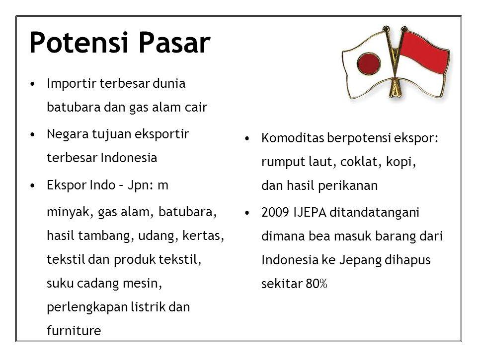 Potensi Pasar Importir terbesar dunia batubara dan gas alam cair Negara tujuan eksportir terbesar Indonesia Ekspor Indo – Jpn: m minyak, gas alam, batubara, hasil tambang, udang, kertas, tekstil dan produk tekstil, suku cadang mesin, perlengkapan listrik dan furniture Komoditas berpotensi ekspor: rumput laut, coklat, kopi, dan hasil perikanan 2009 IJEPA ditandatangani dimana bea masuk barang dari Indonesia ke Jepang dihapus sekitar 80%