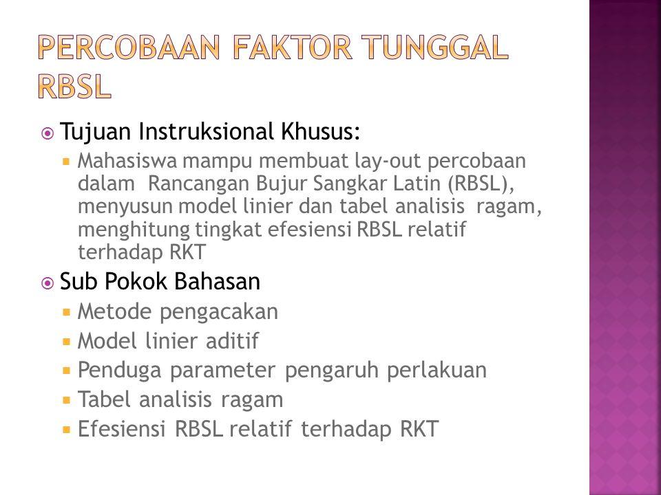  Tujuan Instruksional Khusus:  Mahasiswa mampu membuat lay-out percobaan dalam Rancangan Bujur Sangkar Latin (RBSL), menyusun model linier dan tabel analisis ragam, menghitung tingkat efesiensi RBSL relatif terhadap RKT  Sub Pokok Bahasan  Metode pengacakan  Model linier aditif  Penduga parameter pengaruh perlakuan  Tabel analisis ragam  Efesiensi RBSL relatif terhadap RKT
