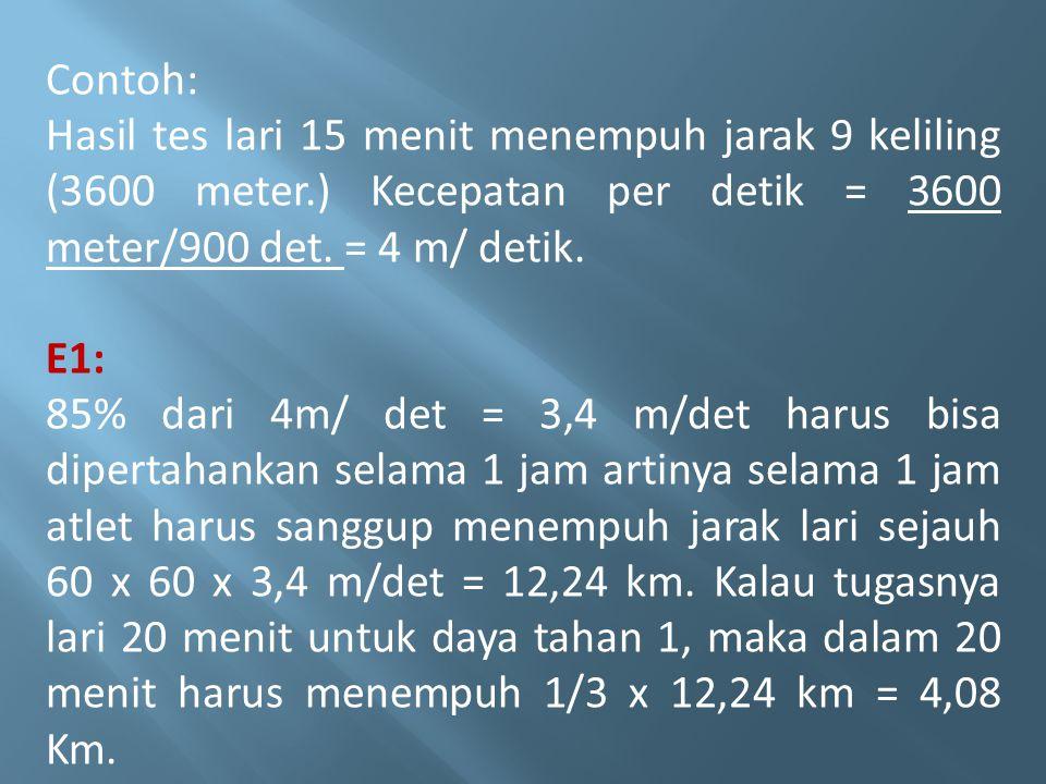 Contoh: Hasil tes lari 15 menit menempuh jarak 9 keliling (3600 meter.) Kecepatan per detik = 3600 meter/900 det. = 4 m/ detik. E1: 85% dari 4m/ det =
