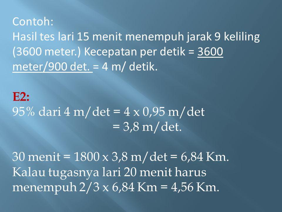 Contoh: Hasil tes lari 15 menit menempuh jarak 9 keliling (3600 meter.) Kecepatan per detik = 3600 meter/900 det. = 4 m/ detik. E2: 95% dari 4 m/det =