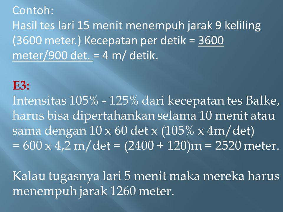 Contoh: Hasil tes lari 15 menit menempuh jarak 9 keliling (3600 meter.) Kecepatan per detik = 3600 meter/900 det. = 4 m/ detik. E3: Intensitas 105% -