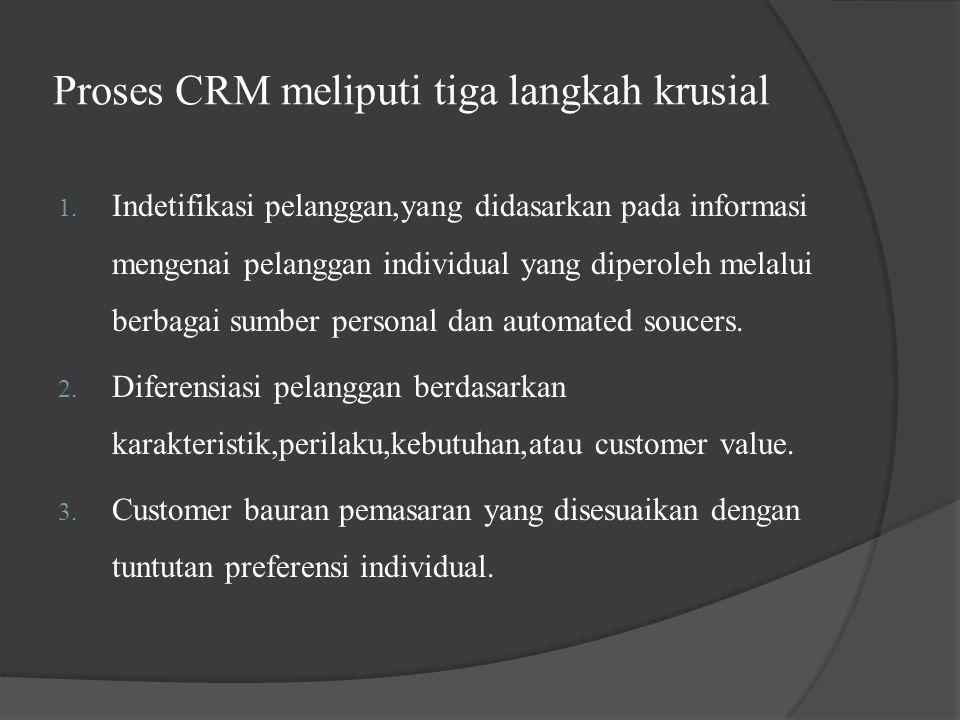 TIGA LEVEL CRM LEVEL CRMKARAKTERISTIK UTAMA STRATEGIKPerspektif top-down yang memandang CRM sebagai strategi bisnis customer-centric utama yang bertujuan menggaet dan mempertahankan profitable customers.