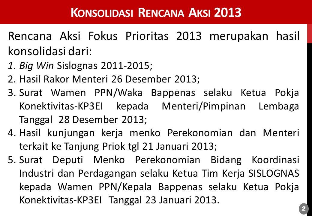 K ONSOLIDASI R ENCANA A KSI 2013 Rencana Aksi Fokus Prioritas 2013 merupakan hasil konsolidasi dari: 1.Big Win Sislognas 2011-2015; 2.Hasil Rakor Ment