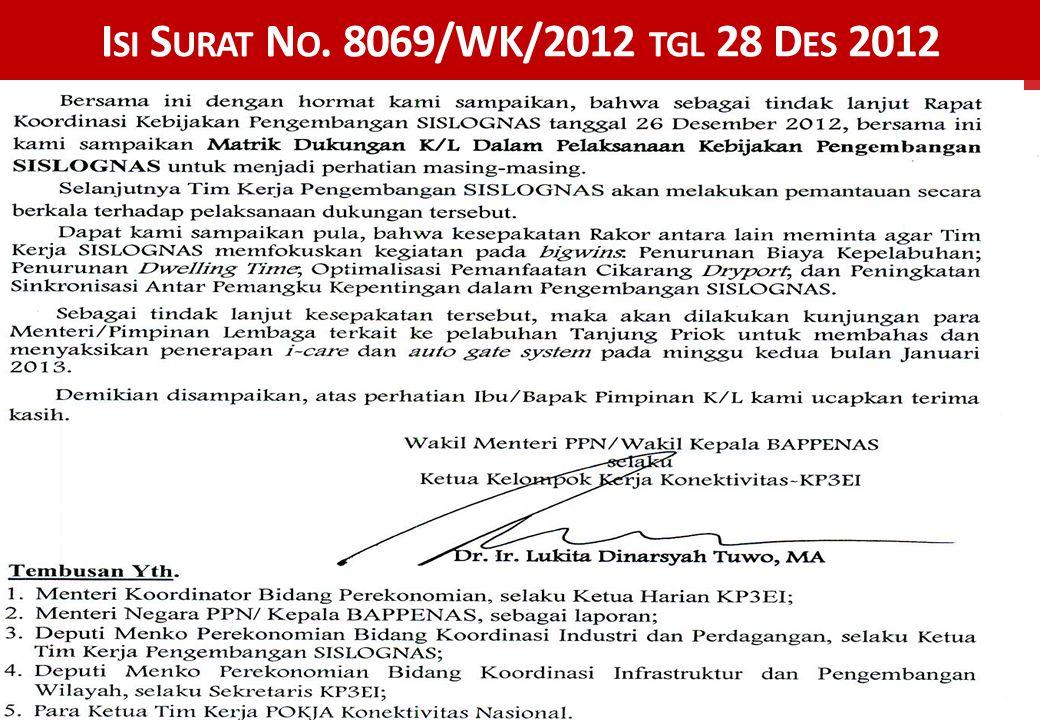 I SI S URAT N O. 8069/WK/2012 TGL 28 D ES 2012 21