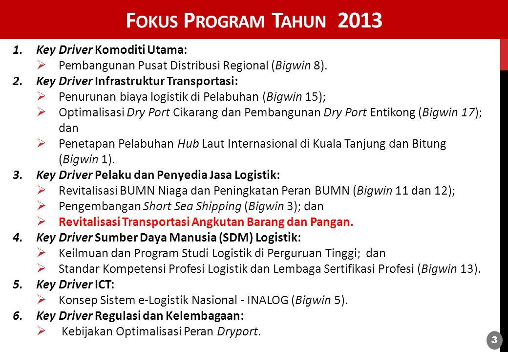 F OKUS P ROGRAM T AHUN 2013 1.Key Driver Komoditi Utama:  Pembangunan Pusat Distribusi Regional (Bigwin 8). 2.Key Driver Infrastruktur Transportasi: