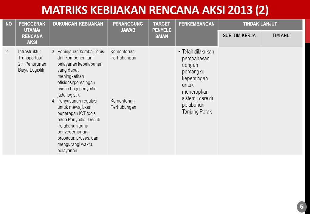 NONOPENGGERAK UTAMA/ RENCANA AKSI DUKUNGAN KEBIJAKANPENANGGUNG JAWAB TARGET PENYELE SAIAN PERKEMBANGANTINDAK LANJUT SUB TIM KERJATIM AHLI 2.Infrastruktur Transportasi: 2.2 Pelabuhan Laut Hub Internasional Kuala Tanjung 1.Percepatan penyelesaian revisi Keputusan Menteri Kehutanan untuk ubah Status Kawasan Hutan Produksi Terbatas dan Hutan Lindung menjadi Areal Penggunaan Lain(APL) 2.Percepatan penetapan perubahan RTRW Provinsi Sumatera Utara 3.Penetapan Pelabuhan Kuala Tanjung sebagai pelabuhan hub internasional pada Rencana Induk Pelabuhan Nasional (RIPN) 4.Pembangunan Jalur Kereta Api dari Kuala Tanjung mulai Desa Perupuk hingga Tanjung Tiram; 5.Pembangunan 9 (sembilan) akses Jalan Menuju Pelabuhan Kuala Tanjung dan Ring Road Menuju Pelabuhan Internasional Peti Kemas; Kementerian Kehutanan Pemda Sumut Kementerian Perhubungan Kementerian PU Serangkaian rapat koordinasi dan diskusi dengan Pemprov.