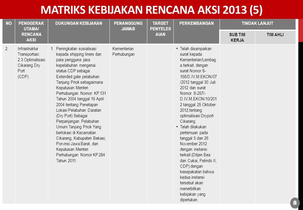 1.Pelaksanaan kegiatan tim kerja Sislognas difokuskan menindaklanjuti Matriks Dukungan Kebijakan (Lampiran Surat Wamen PPN/Waka Bappenas Nomor: 8069/WK/12/2012 tanggal 28 Desember 2012).