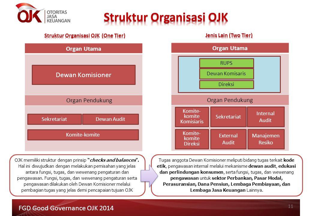 """Organ Utama Organ Pendukung OJK memiliki struktur dengan prinsip """"checks and balances"""". Hal ini diwujudkan dengan melakukan pemisahan yang jelas antar"""