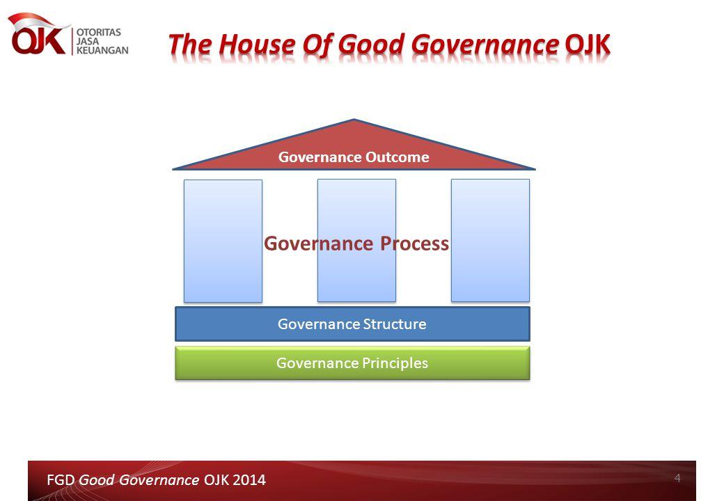 15 FGD Good Governance OJK 2014 Konsep Prinsip Good Governance OJK Berdasarkan best practices prinsip-prinsip Good Governance pada lembaga negara/organisasi publik, apakah prinsip GG OJK tersebut telah memadai.