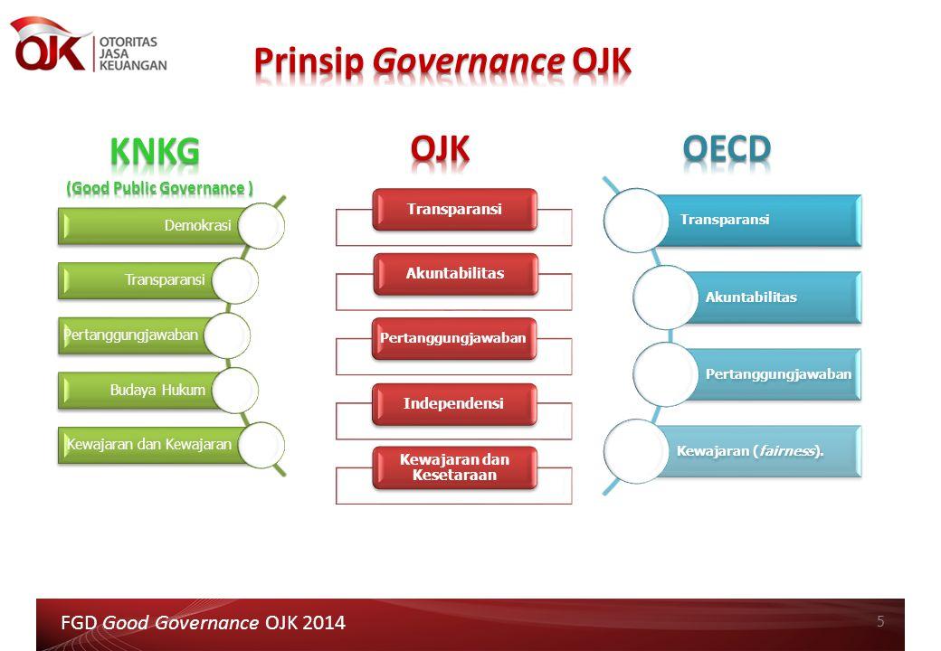 16 BEI.2011. Pedoman Tata Kelola Perusahaan (Code of Corporate Governance) Versi 1.0.