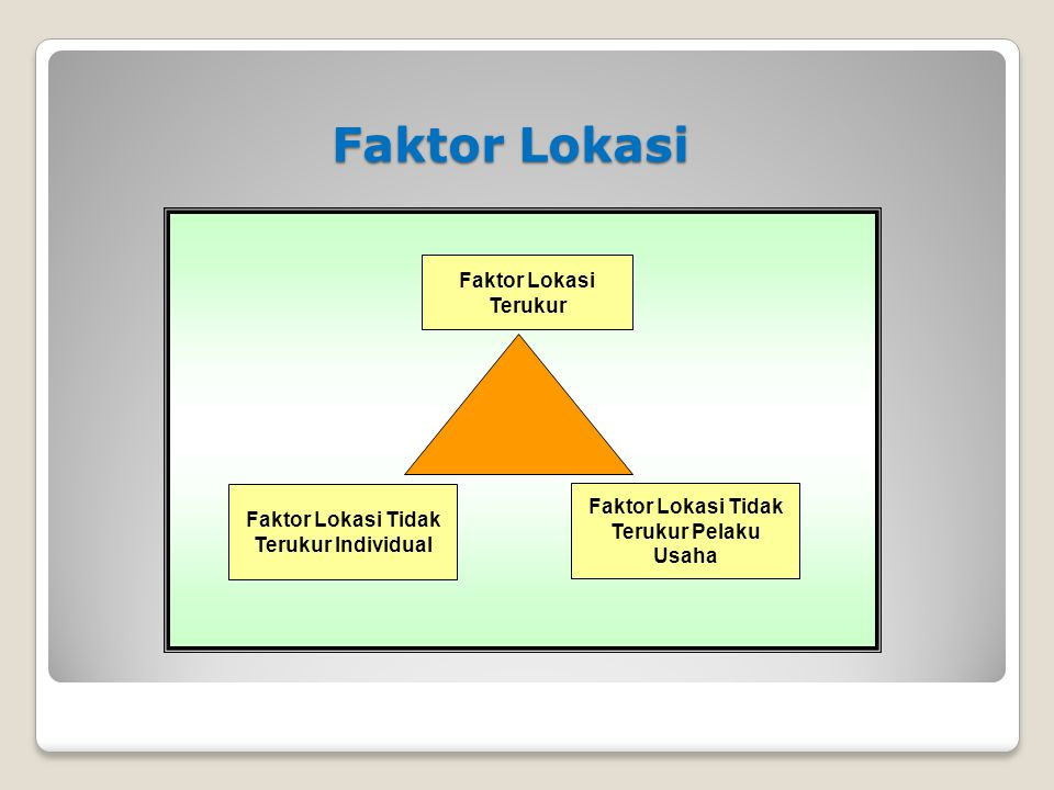 Faktor Lokasi Tidak Terukur Individual Faktor Lokasi Terukur Faktor Lokasi Faktor Lokasi Tidak Terukur Pelaku Usaha
