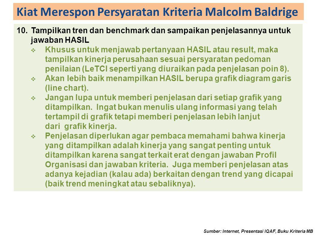 Kiat Merespon Persyaratan Kriteria Malcolm Baldrige 10.Tampilkan tren dan benchmark dan sampaikan penjelasannya untuk jawaban HASIL  Khusus untuk men