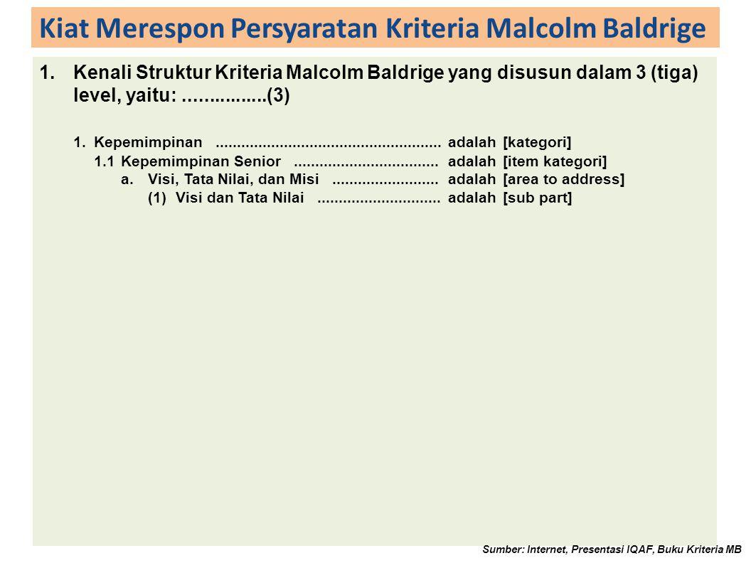 Kiat Merespon Persyaratan Kriteria Malcolm Baldrige Sumber: Internet, Presentasi IQAF, Buku Kriteria MB PART QUESTION I I-1 I-2 I-1a I-1b I-1a1H,H,H, 1.1 Senior Leadership.